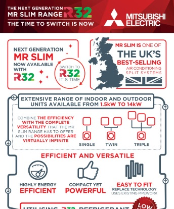 Mr Slim infographic