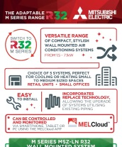 R32 M Series Infographic